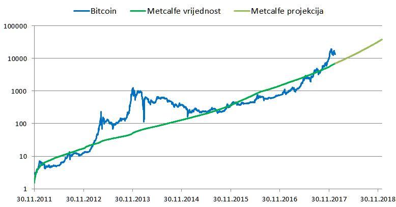 respaldos bitcoin asrock h61 btc
